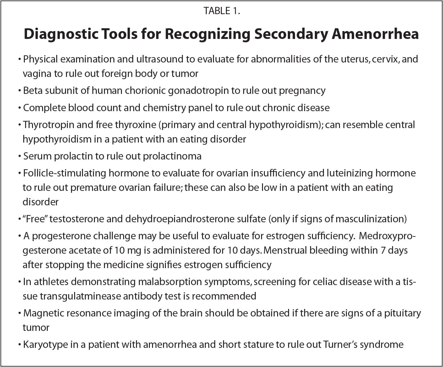 Diagnostic Tools for Recognizing Secondary Amenorrhea