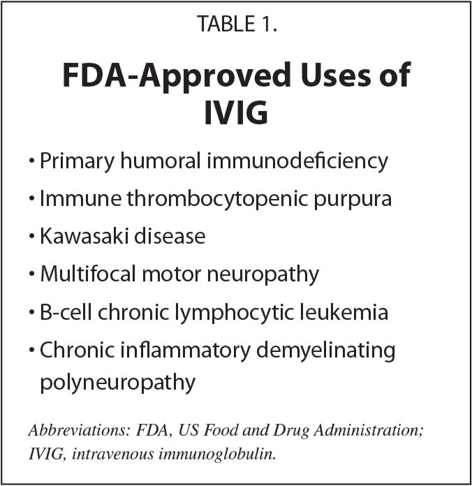 FDA-Approved Uses of IVIG