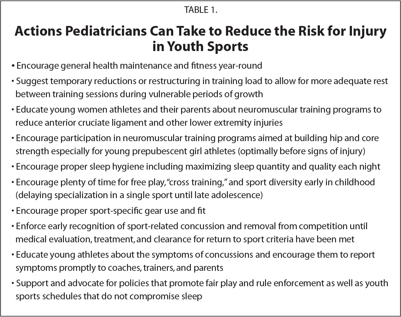 Actions Pediatricians Can Take to Reduce the Risk for Injury in Youth Sports