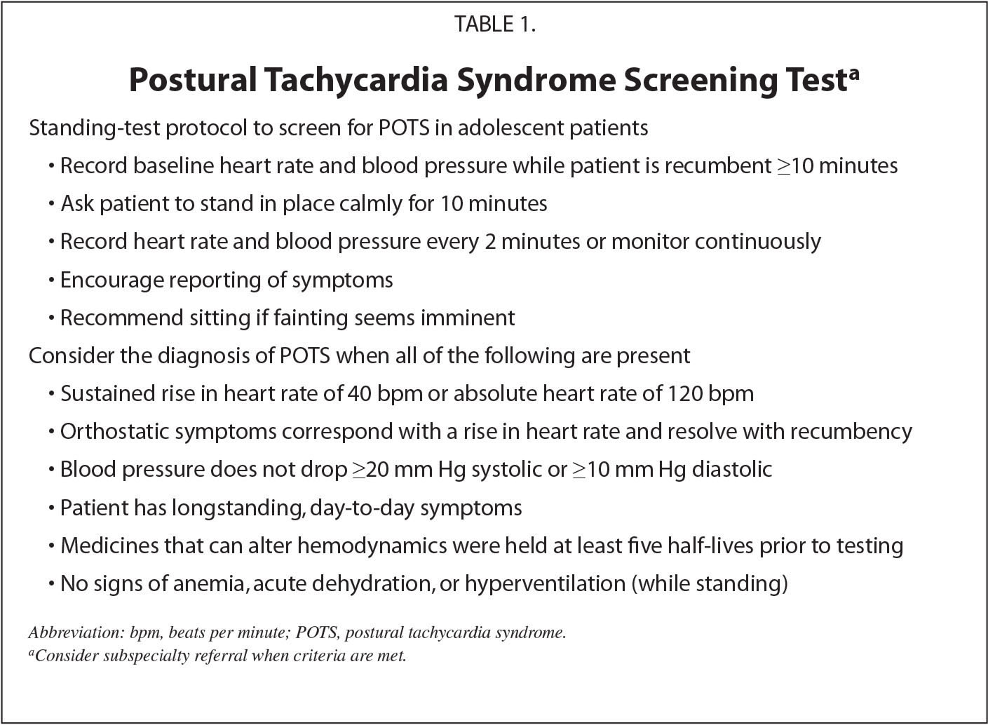postural orthostatic tachycardia syndrome pots The current study aimed to investigate the association between vitamin b12  levels and postural orthostatic tachycardia syndrome (pots) during adolescence .