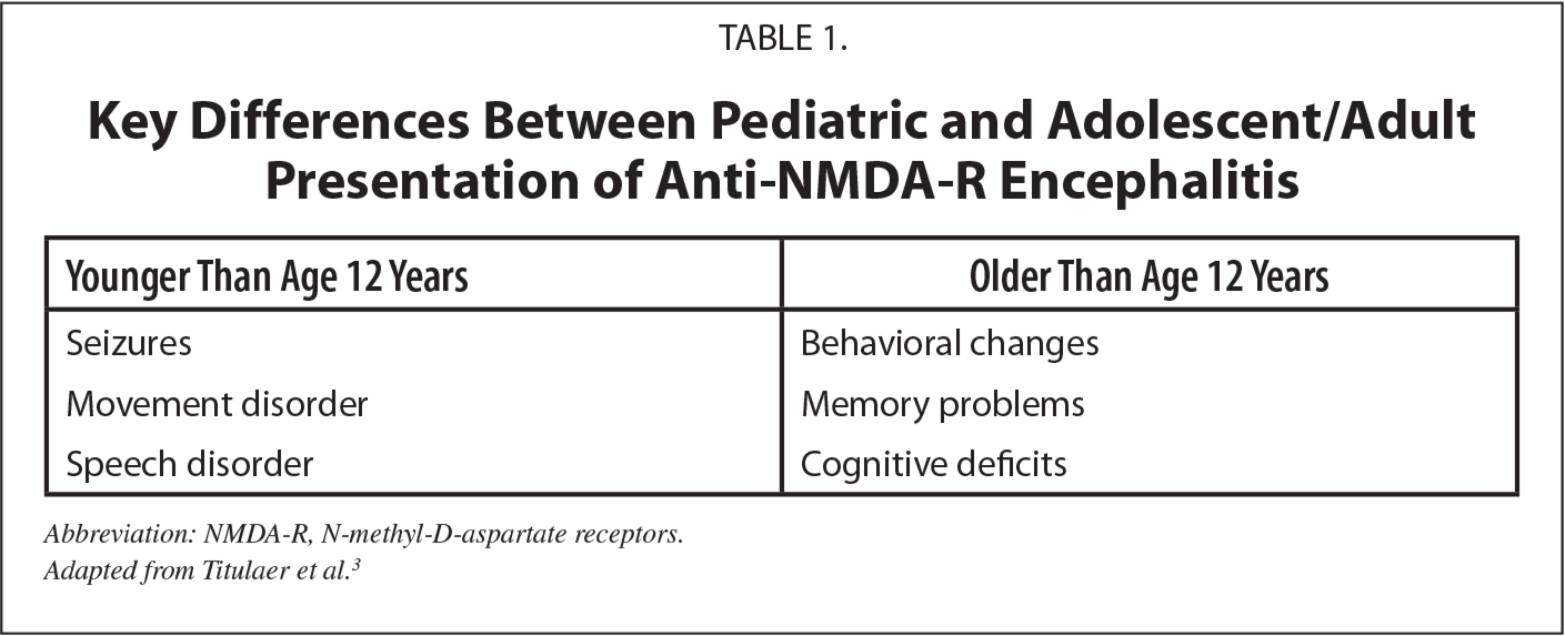 Key Differences Between Pediatric and Adolescent/Adult Presentation of Anti-NMDA-R Encephalitis