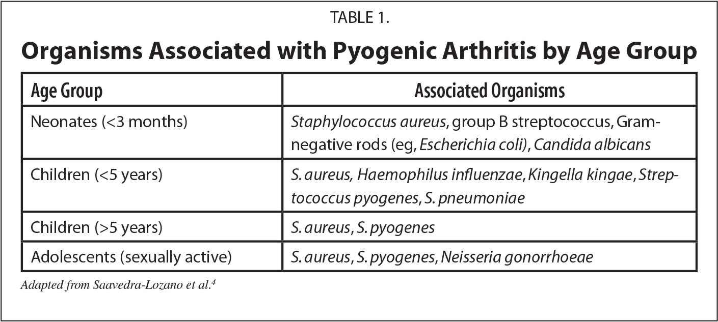 Organisms Associated with Pyogenic Arthritis by Age Group