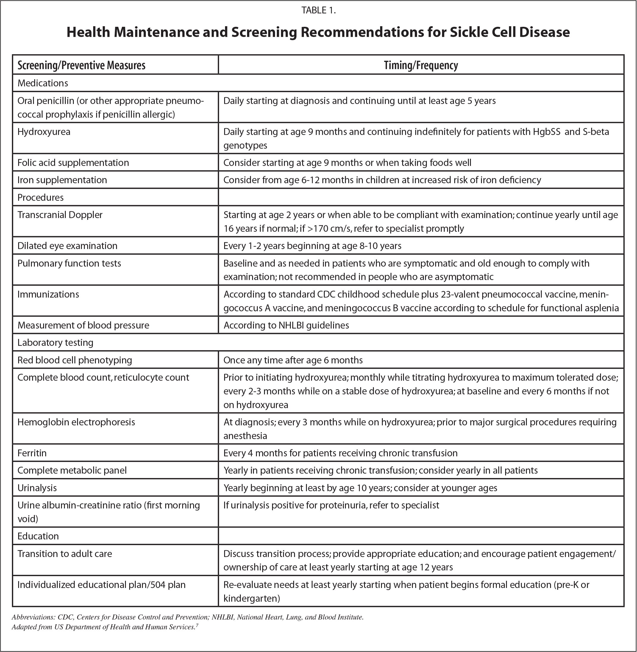 Health Maintenance and Screening Recommendations for Sickle Cell Disease