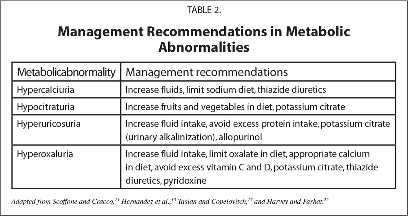 Management Recommendations in Metabolic Abnormalities