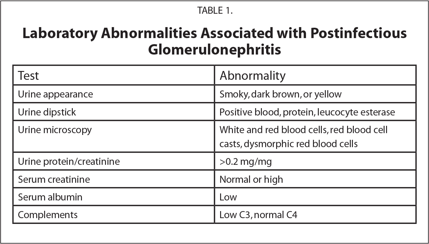 Laboratory Abnormalities Associated with Postinfectious Glomerulonephritis