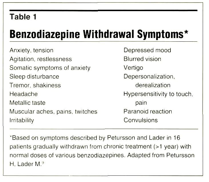 valium withdrawal symptoms doses of lexapro side