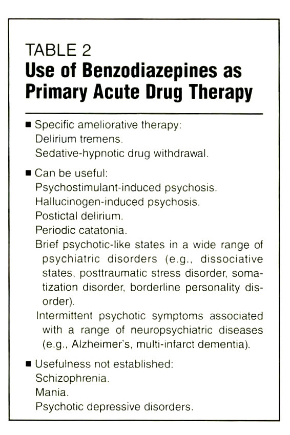 TABLE 2Use of Benzodiazepines as Primary Acute Drug Therapy