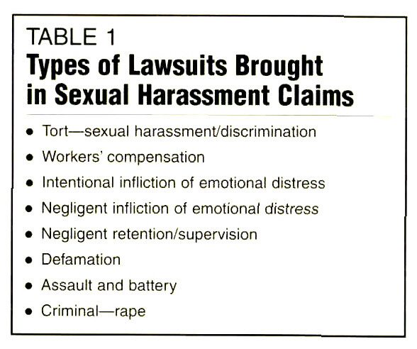 TABLE 1Types of Lawsuits Brought in Sexual Harassment Claims