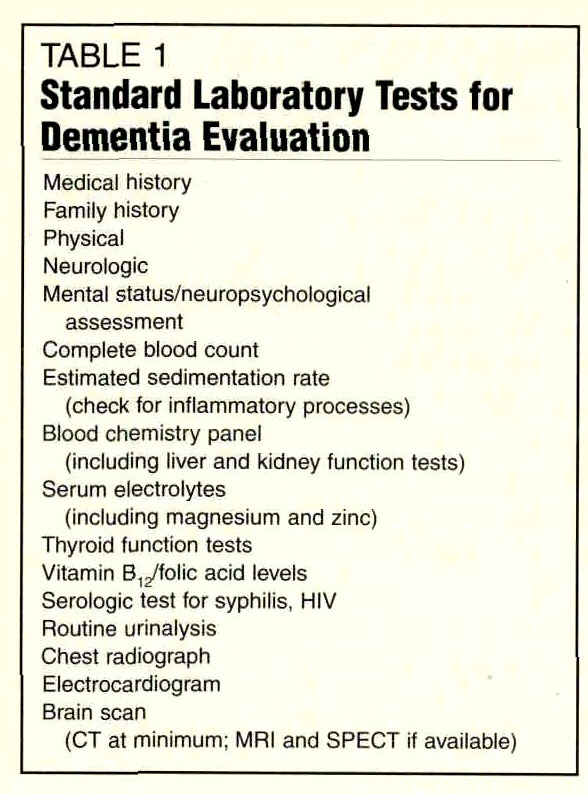 TABLE 1Standard Laboratory Tests for Dementia Evaluation