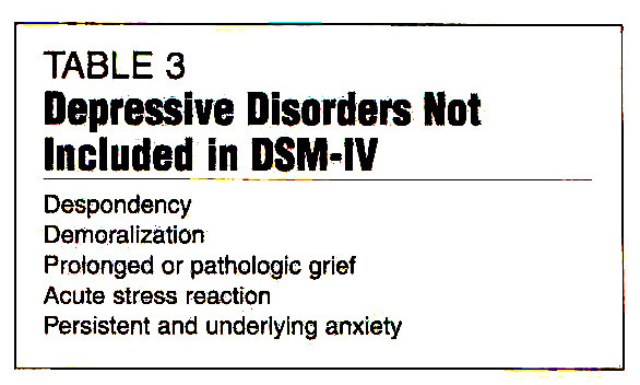 TABLE 3Depressive Disorders Not Included in DSM-IV