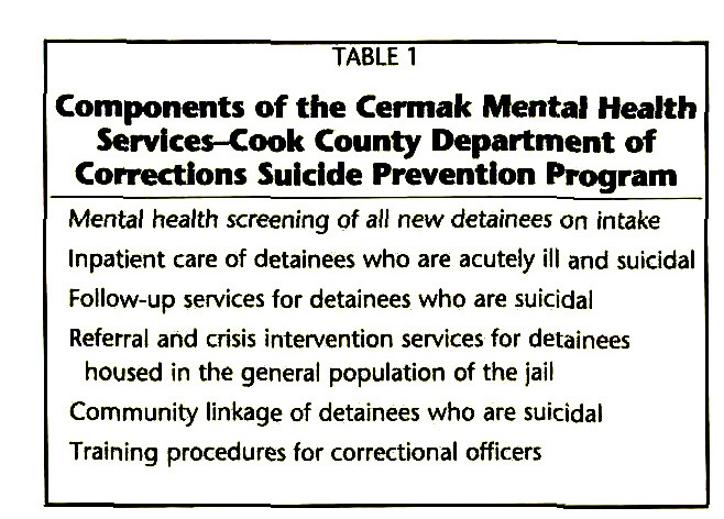 TABLE 1Components of the Cermak Mental Health Services-Cook County Department of Corrections Suicide Prevention Program