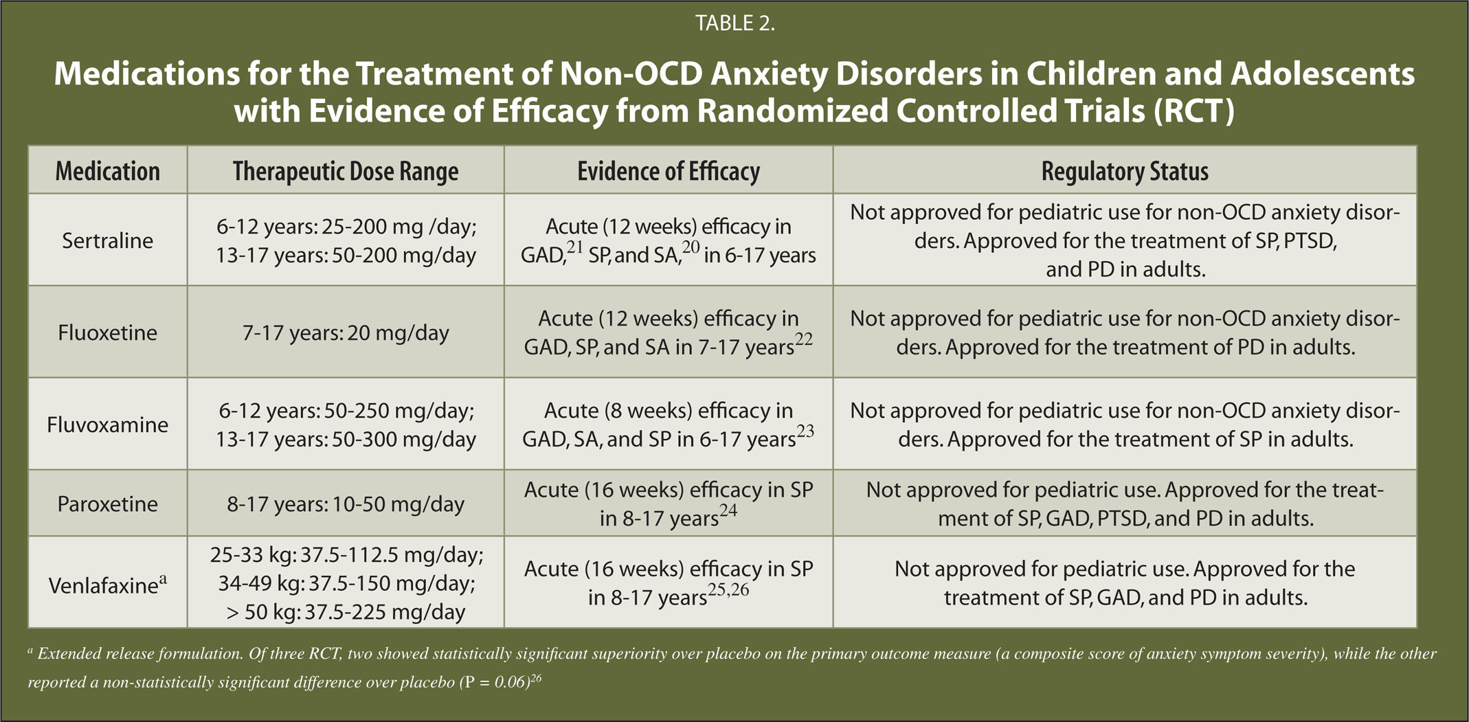Icd 10 Generalized Anxiety Disorder
