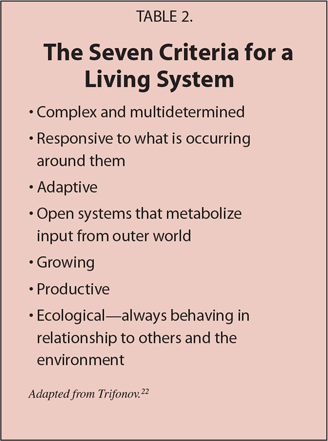 The Seven Criteria for a Living System
