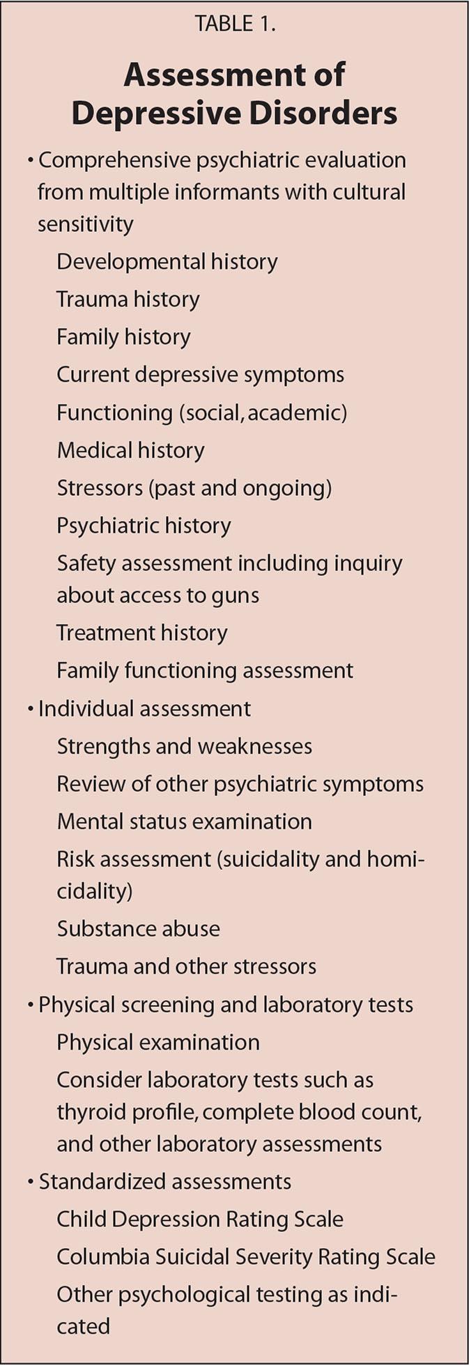 Assessment of Depressive Disorders