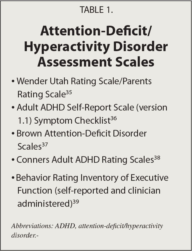The Role Of Psychologists In Adult Attention Deficithyperactivity