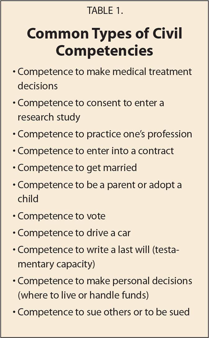 Common Types of Civil Competencies