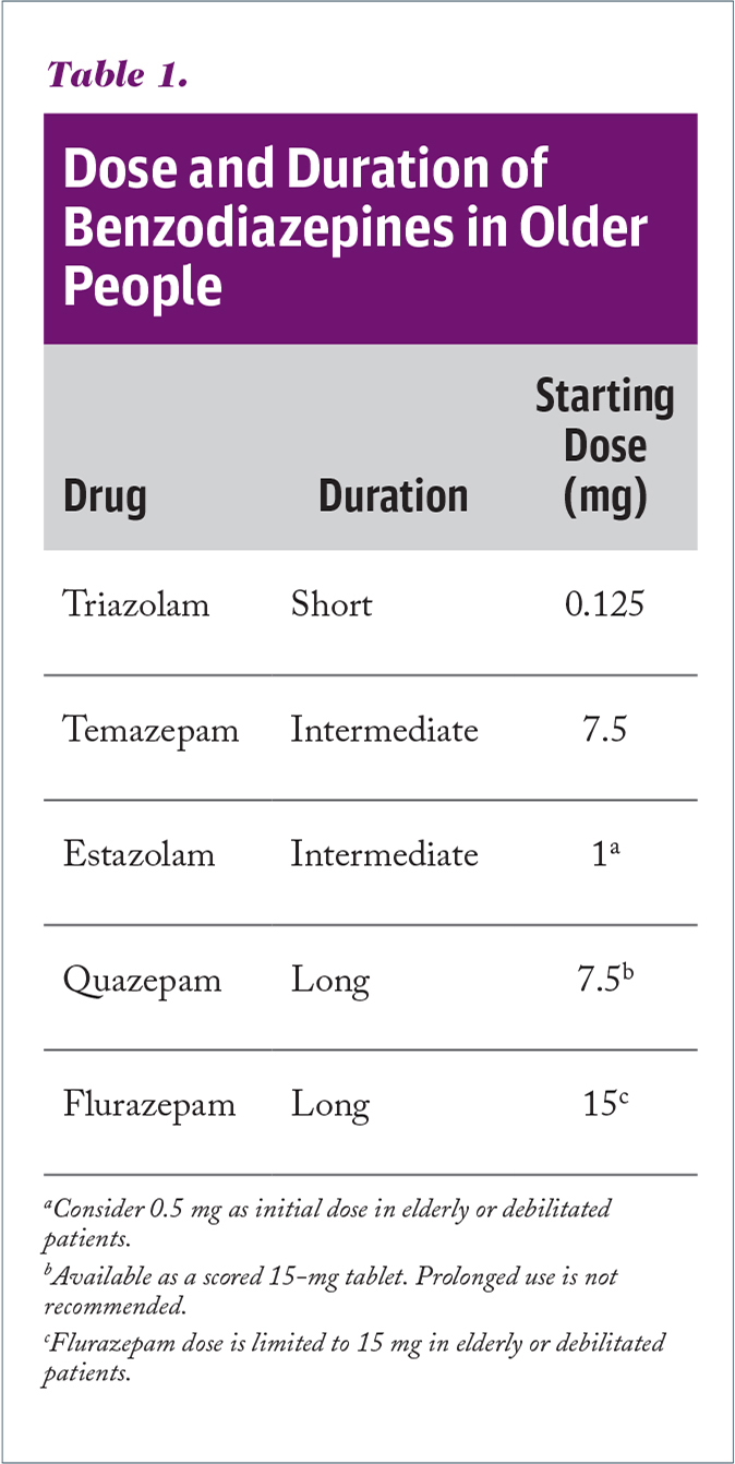 Dose and Duration of Benzodiazepines in Older People