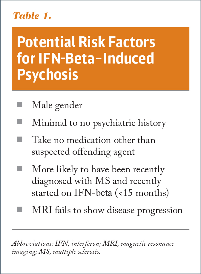 Potential Risk Factors for IFN-Beta–Induced Psychosis