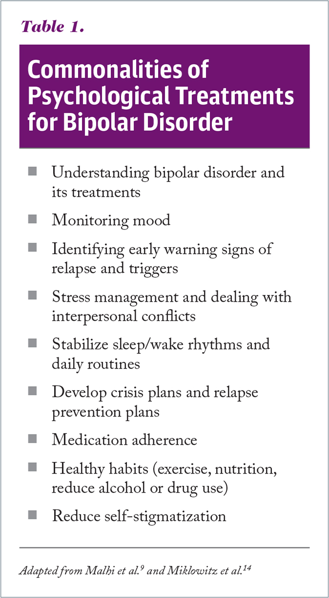 Commonalities of Psychological Treatments for Bipolar Disorder