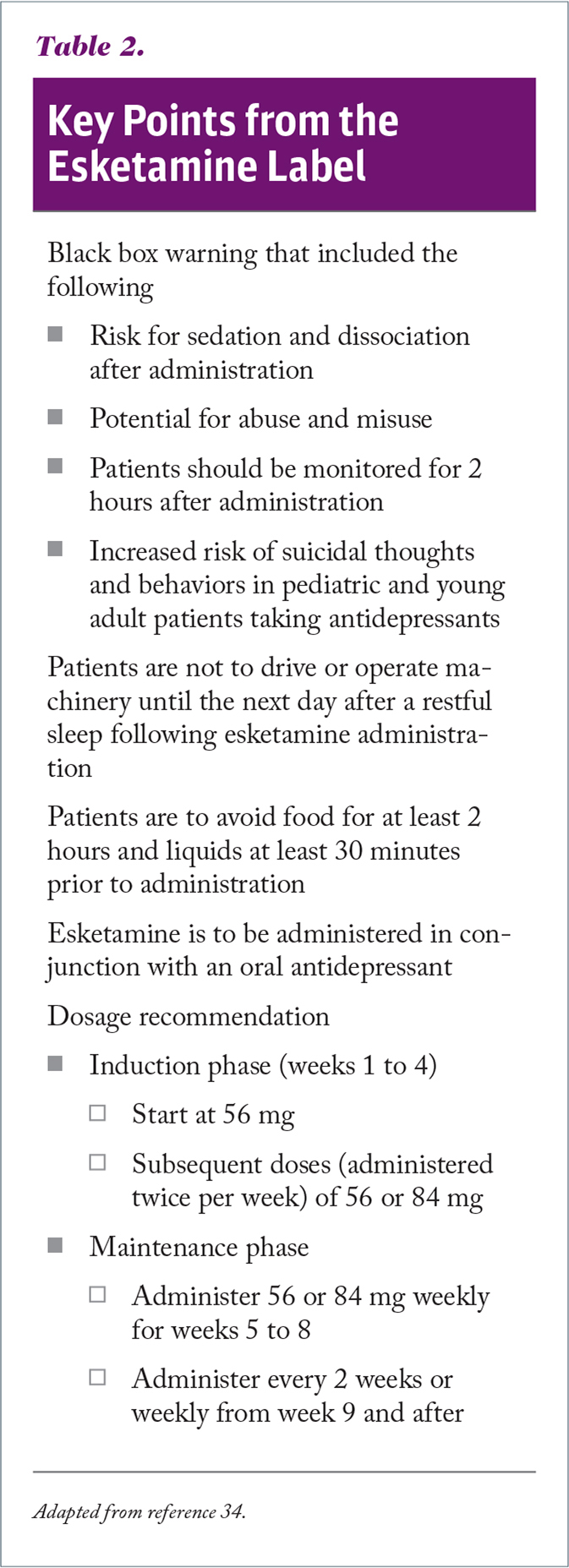 Key Points from the Esketamine Label