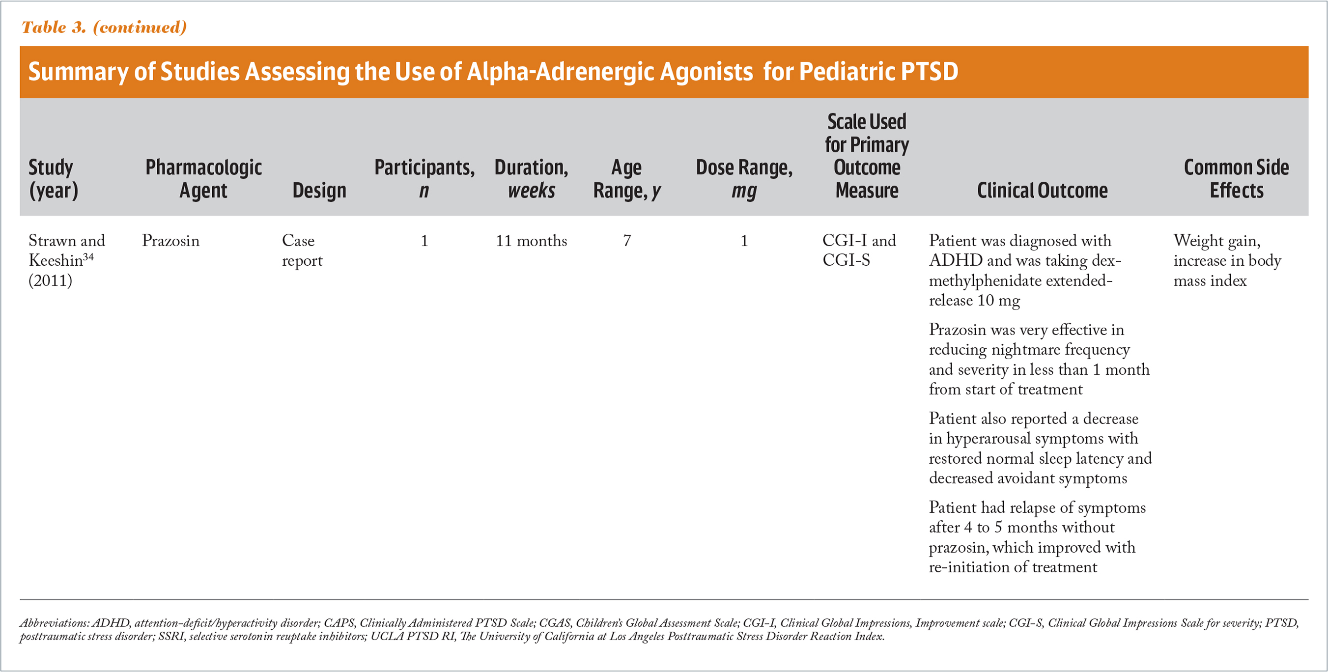 Summary of Studies Assessing the Use of Alpha-Adrenergic Agonists for Pediatric PTSD