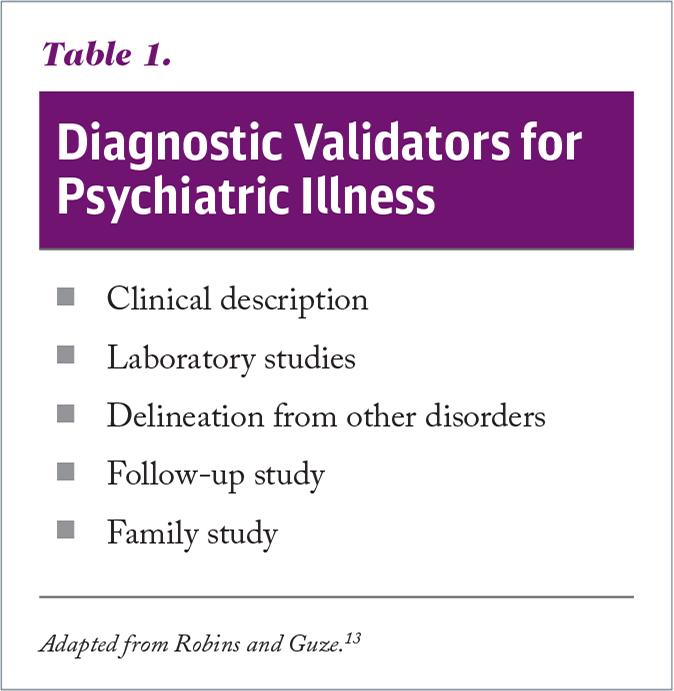 Diagnostic Validators for Psychiatric Illness