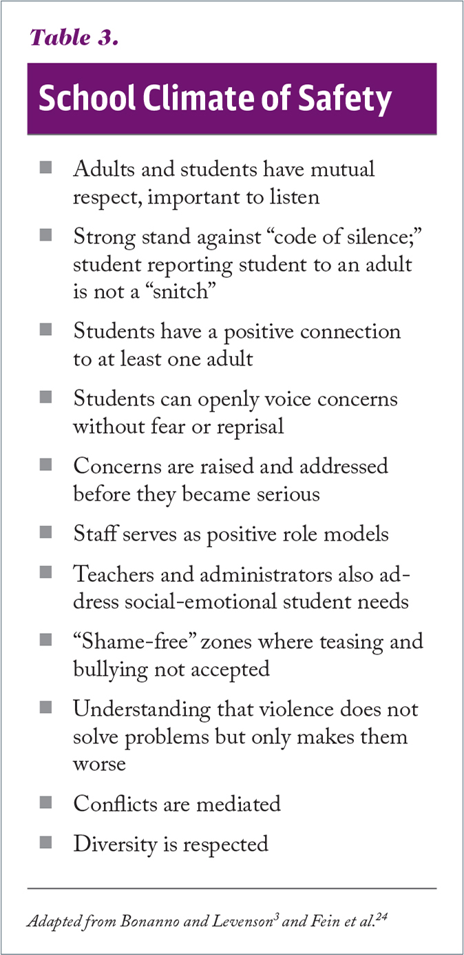 School Climate of Safety