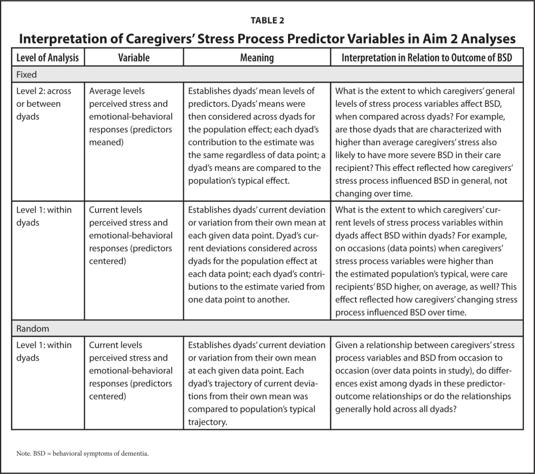 Interpretation of Caregivers' Stress Process Predictor Variables in Aim 2 Analyses