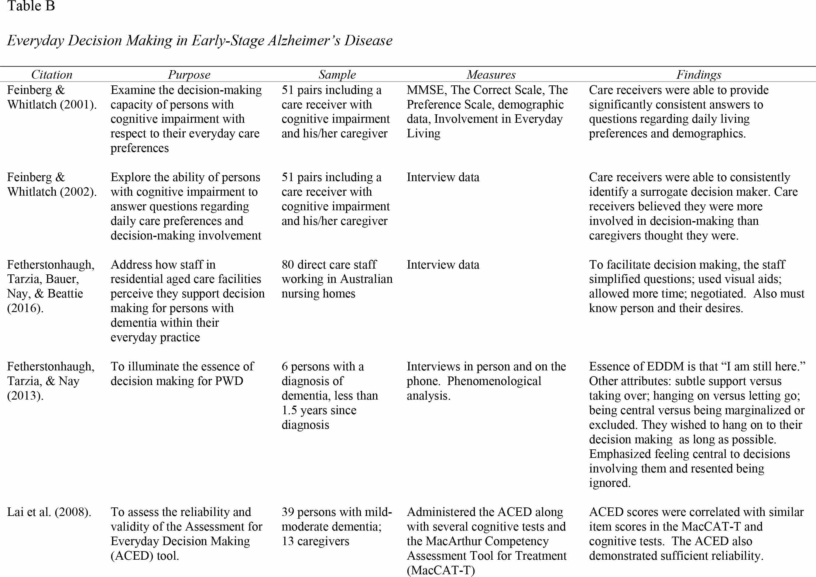 literature review of individual decision making Systems and decision-making 2 literature review 21  as individual outcomes improve, the performance of the whole company would increase (cho,.