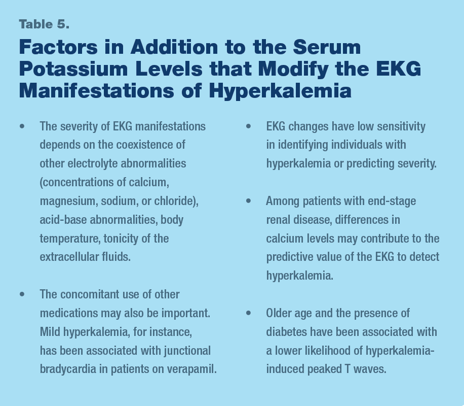 Factors in addition to the serum potassium levels that modfiy the EKG manifestation of hyperkalemia