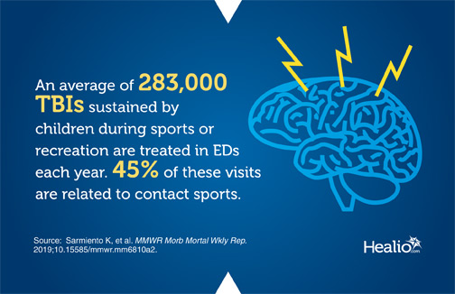Infographic about TBI-related ED visits